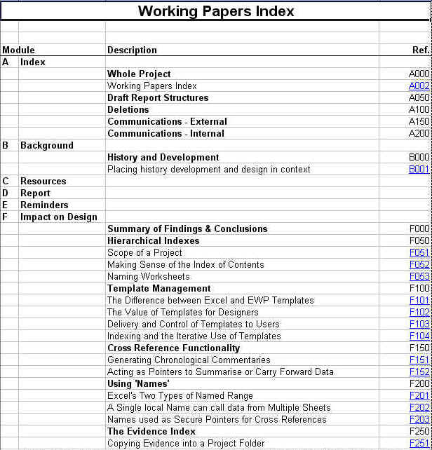 audit working papers term paper example